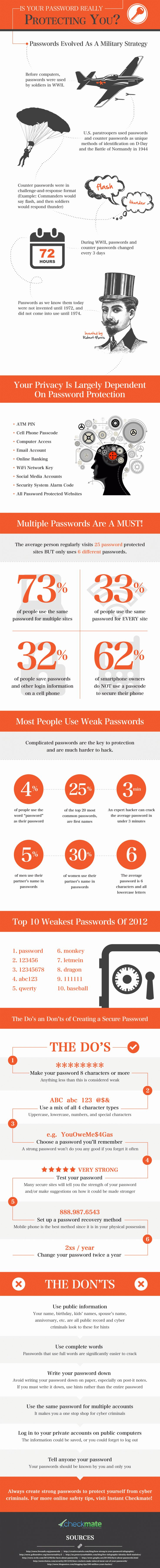 Securing a Strong Password Infographic