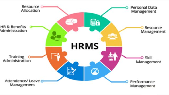 The Human Resource Management System has eased out the work for - hr metrics
