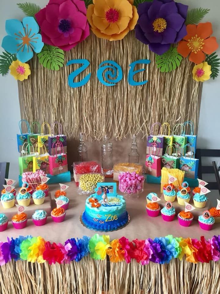 Decoracion Para Fiesta Infantil Tematica Moana Bebe Ideas Para Las Fiestas Infantiles Para Muj Moana Birthday Party Theme Moana Birthday Luau Birthday Party