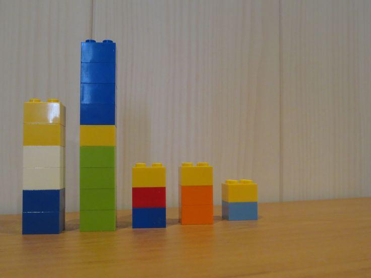 Concept 1: We kunnen mensen en/of dingen herkennen, zelfs als ze heel minimalistisch afgebeeld worden. - De Simpsons