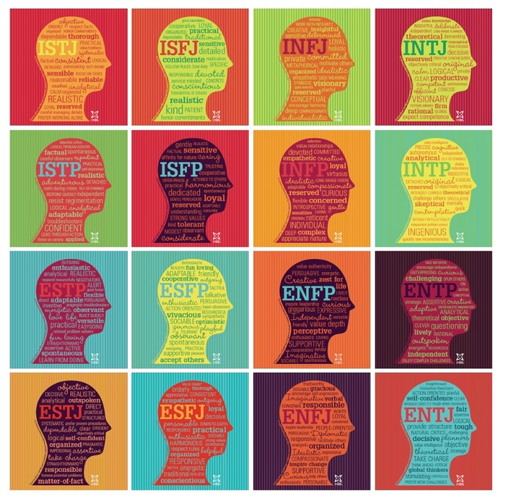 #MBTI Type Heads - Get yours at www.cpp.com/typeheads