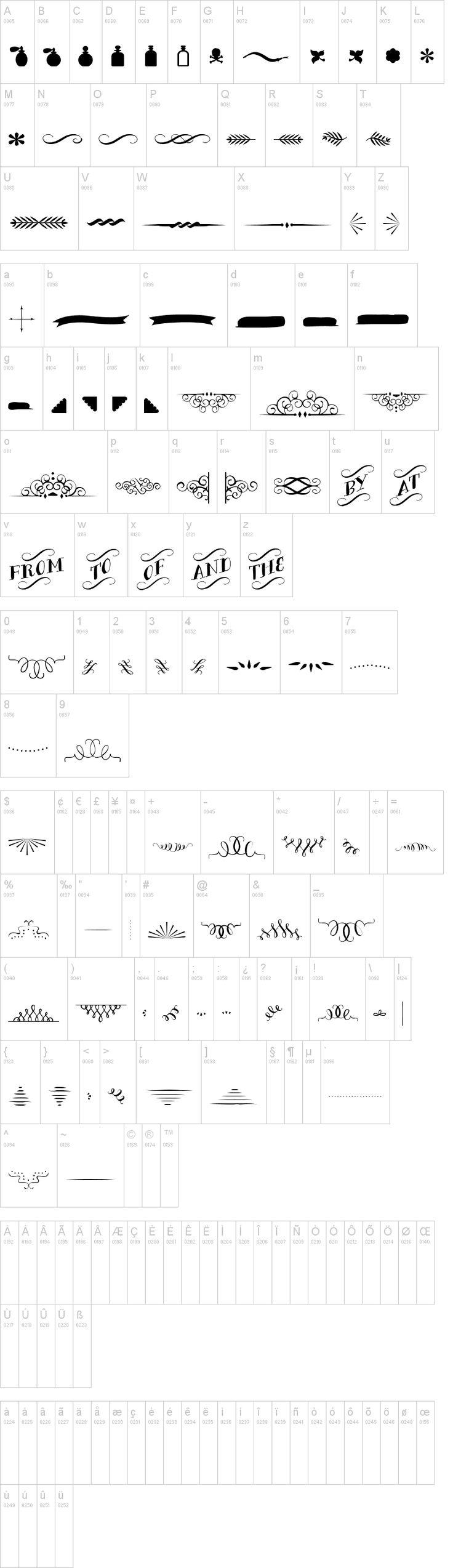 Bergamot Ornaments Font | dafont.com - classic scrolls with a vintage feel.