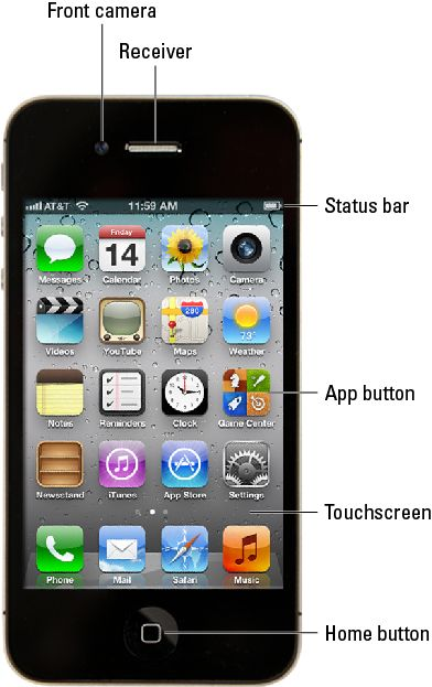 For dummies, Cheat sheets and iPhone on Pinterest
