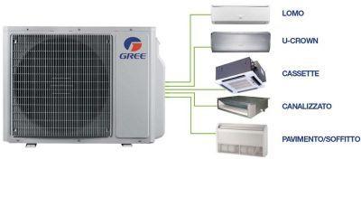 Climatizzatore inverter DUAL split 9000 + 9000 btu LOMO 14K  Gree by ARGO condizionatore A++/A+ pompa calore