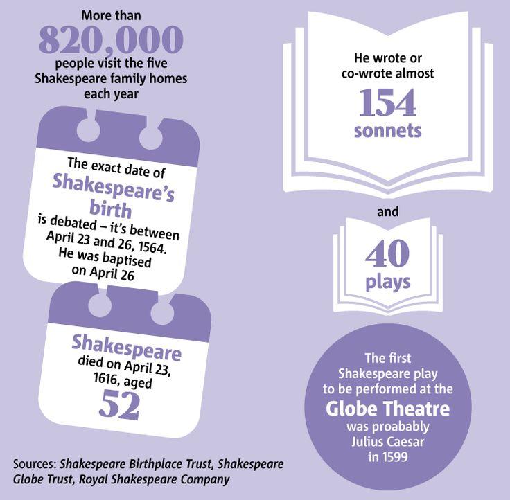 1704-Shakespeare-pt2