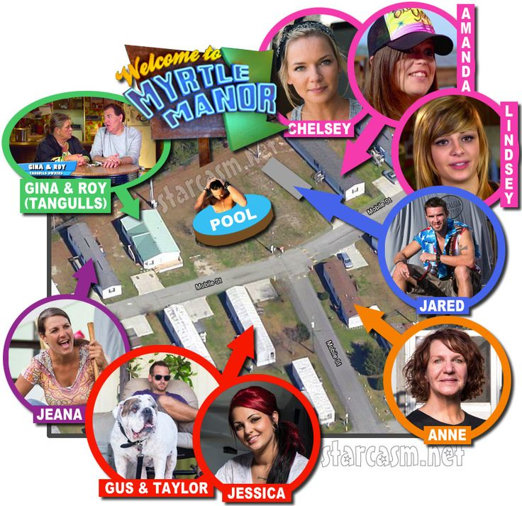 Welcome To Myrtle Manor map