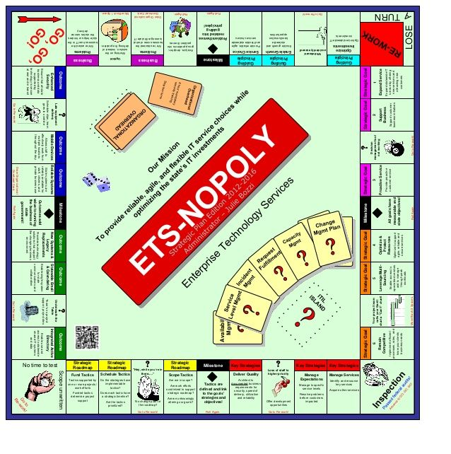 Julie Bozzi's - Strategic Plan for IT Services Organizations inspired by Board Game