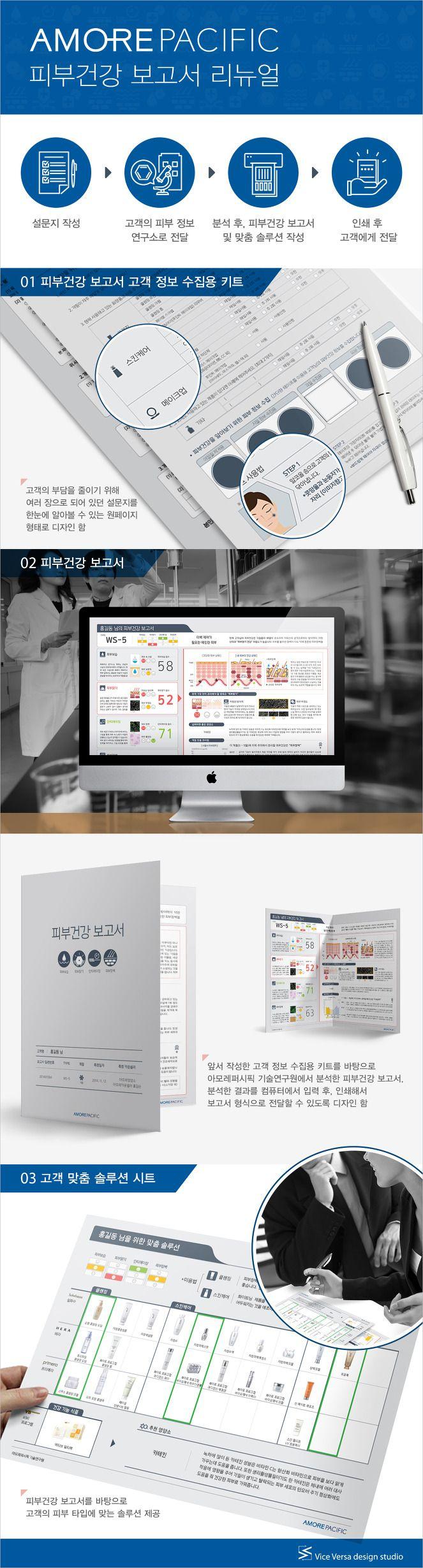 [인포그래픽_출력물] 아모레퍼시픽 피부건강 보고서 리뉴얼