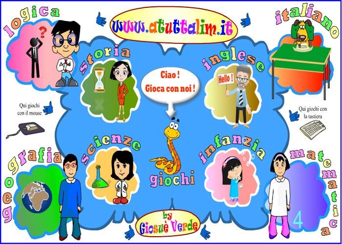 www.atuttalim.it: giochi didattici per ogni disciplina con la LIM