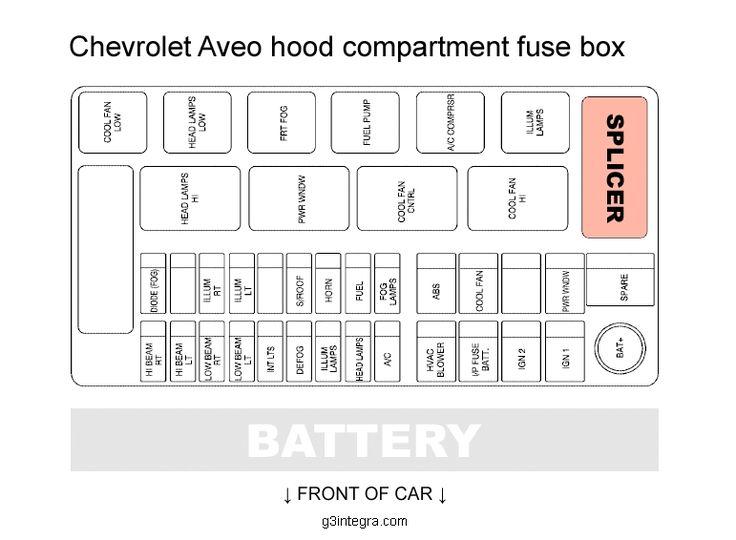 2005 Chevy Aveo Fuse Box Diagram
