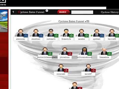 Adexperts Understanding the Cyclone Funnel with Adexperts September 2013  http://www.adexperts.com/join/winner/