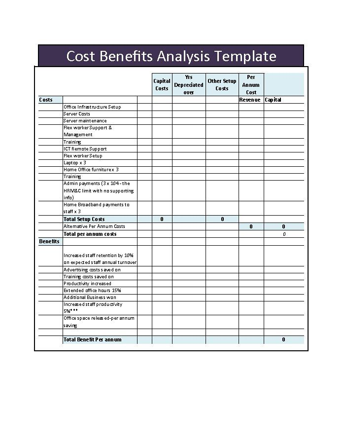 Cost Benefit Analysis Template Analysis