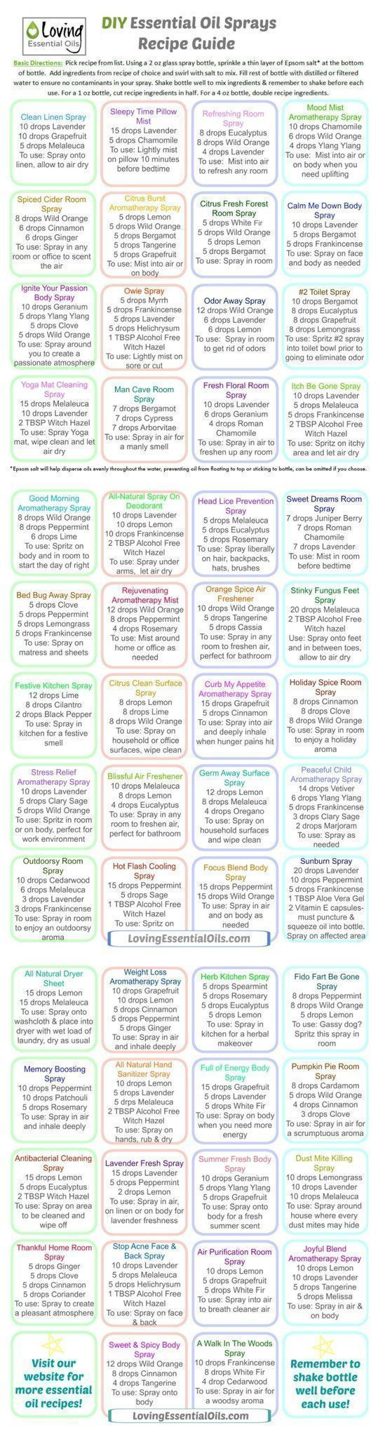 Essential Oil Sprays Recipe Guide. http://www.lovingessentialoils.com/blogs/diy-recipes/homemade-essential-oil-sprays-made-easy Whether you are a DIYer or not, making essential oils sprays is super simple. You only need a few items and the process takes a few minutes. #homemadeessentialoils