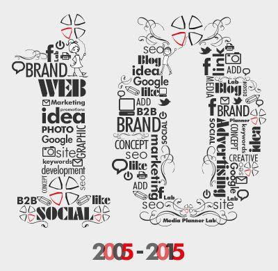 Buon compleanno Media Planner Lab!!!!