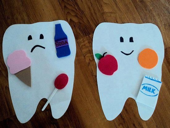 What is good and what is bad for our teeth. Good and enjoyable way to teach.