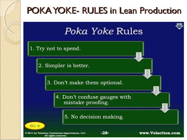 Poka Yoke Examples in Everyday | Poke Yoke Related Keywords & Suggestions - Poke Yoke Long Tail ...