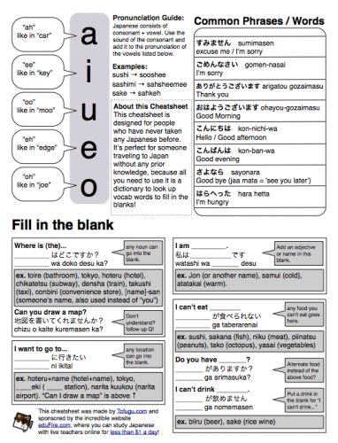Japanese language cheat sheet for travelers