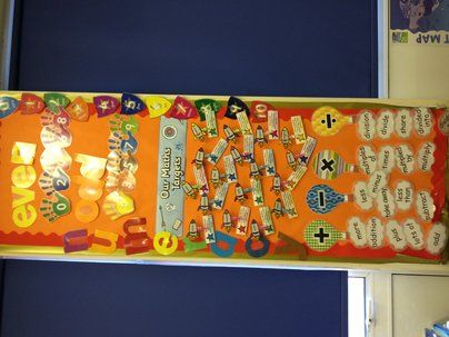 Our Maths Target Display, classroom display, class display, numeracy, maths, math, numbers, counting, targets,Early Years (EYFS), KS1&KS2 Primary Resources