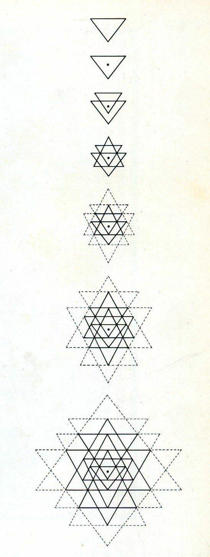 Le triangle moderne comment le faire