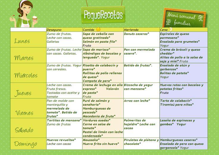 menu semanal saludable