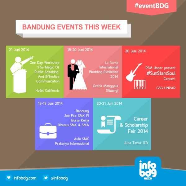 Bandung Event This Week. More info? Log on to www.infobdg.com