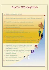 EDSS: Comprendre les échelles de valeurs neurologiques - le truc en plus: SEP