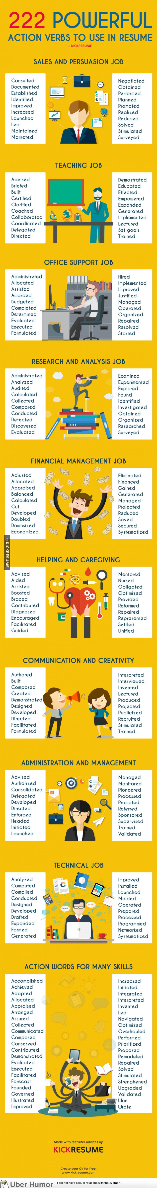 125 best resume tips images on pinterest resume tips gym and hr