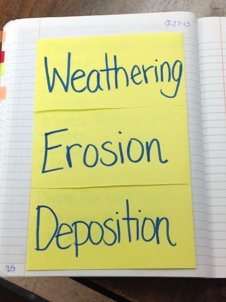 Weathering, erosion, and deposition foldable in science notebook