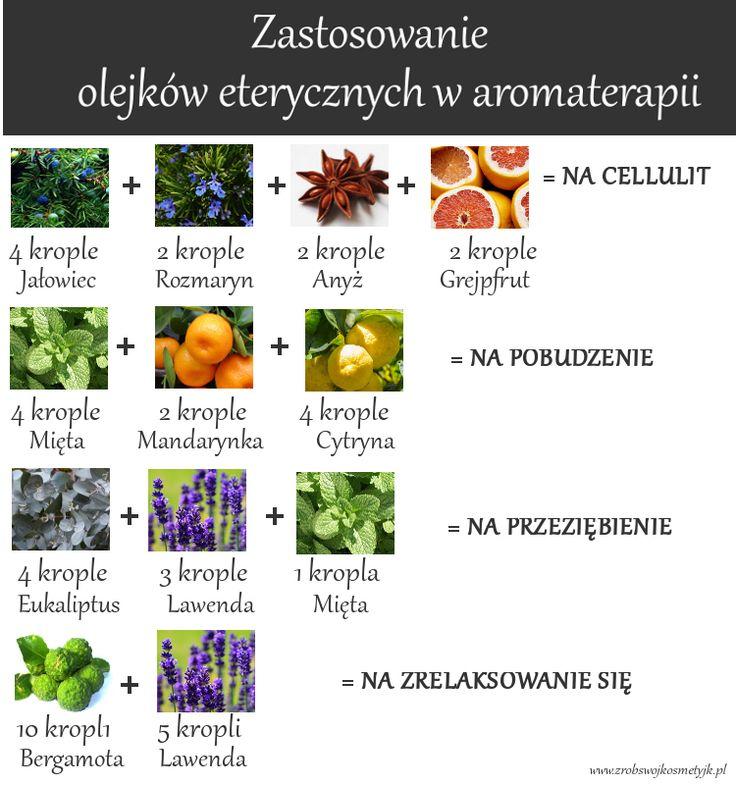 Zastosowanie olejków eterycznych, które są pomocne w walce z cellulitem, na przeziębienie, na zrelaksowanie się na pobudzenie