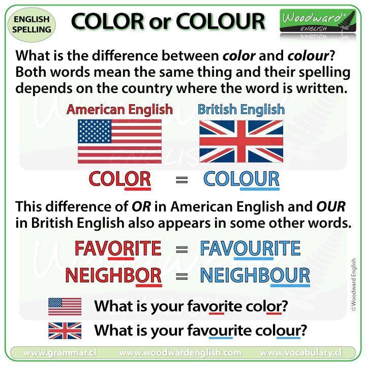 Color Or Colour Woodward English Learn English British English