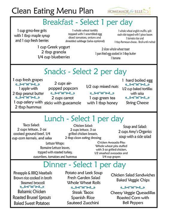 Clean Eating Menu Planner:
