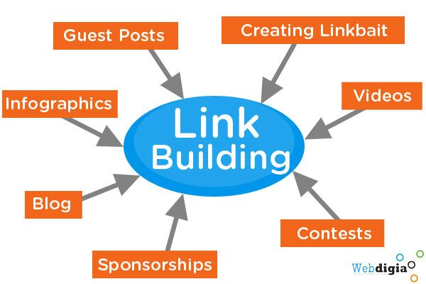 I will do quality link building for your website. Just see this service details and discuss more with me.