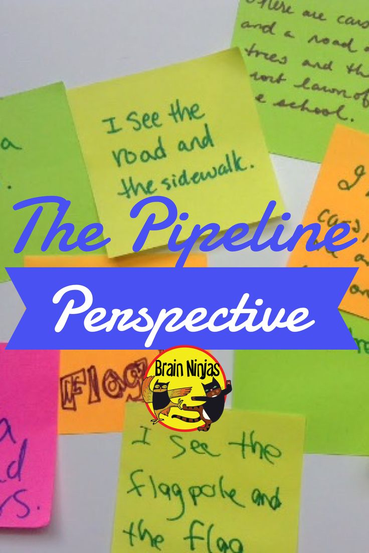 Teach students about multiple perspectives through these activities. It's more important than ever to teach students how to listen and evaluate the opinions of others based on facts.