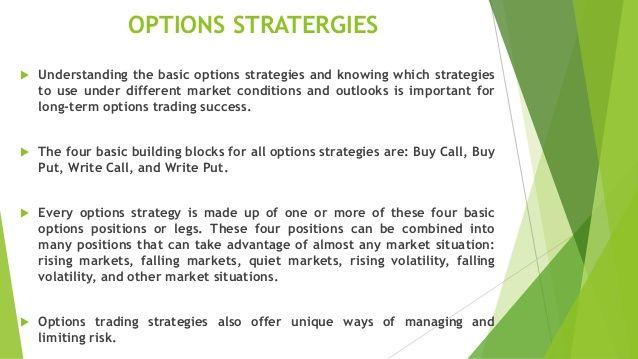 Four Basic Options Strategies