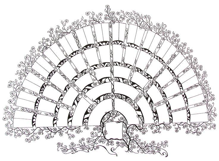963 best Family Trees images on Pinterest