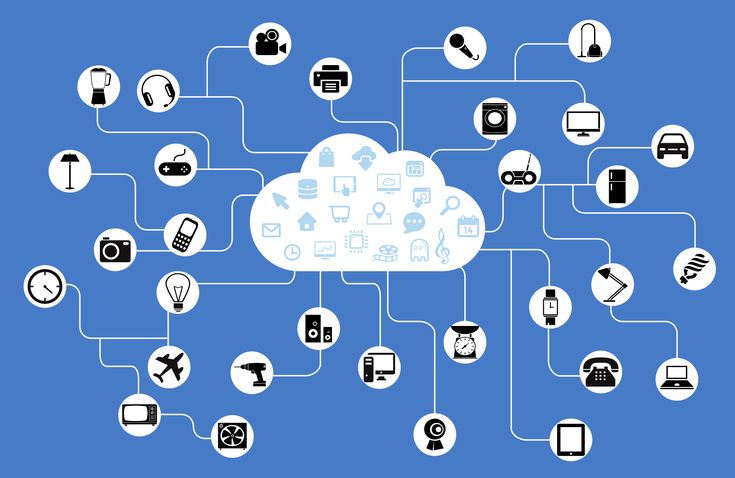 Top Internet of Things (IoT) Companies