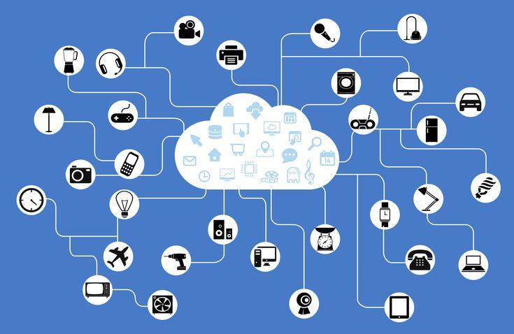 Top Internet of Things (IoT) Companies