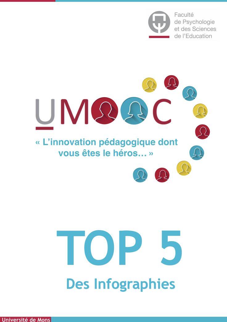 UMOOC - TOP 5 Infographie - N° 5 -Nadine Joseph Boniface de Martinique (Lycée Polyvalent Joseph Zobel) http://sco.lt/...