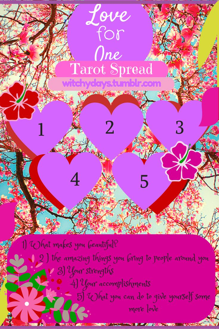 Simple Tarot Card Meanings: SIMPLE Images On Pinterest