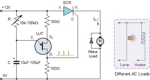 experiment to obtain generator external characteristics The forward bias & reverse bias characteristics of a pn junction semiconductor diode and the basic theory explained beautifully in simple words  an external .