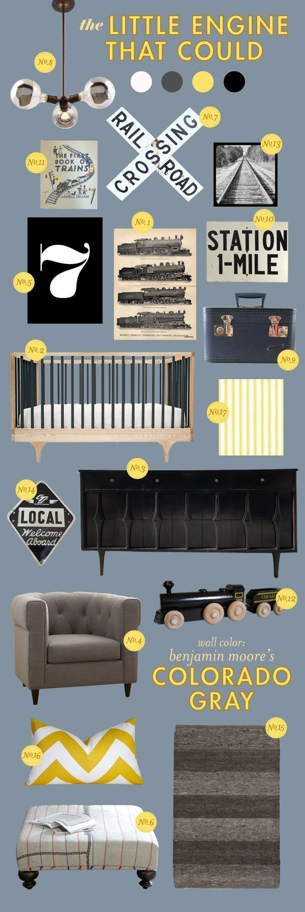 the-little-engine-that-could trains baby boy nursery inspiration board