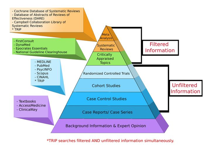 Quantitative and Qualitative and Assessment Methods
