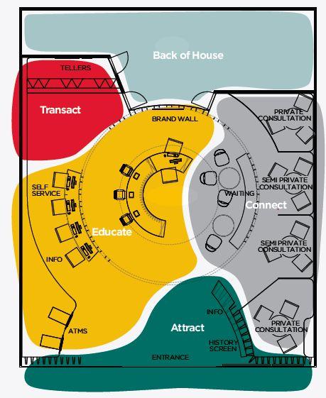 suncorp_layout