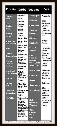 Dog Food Recipes – Dog Food Homemade                                                                                                                                                                                 More
