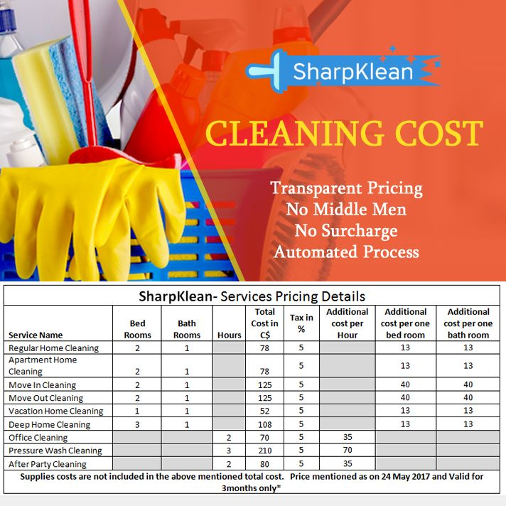 Clean rates! Get the transparent rates for house cleaning services only @ SharpKlean.com