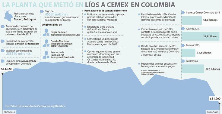 Perdón de las Farc, BBVA y Cemex, las noticias de septiembre
