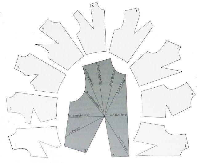 Oh Sew Fashion: Dart Manipulation | The Basics