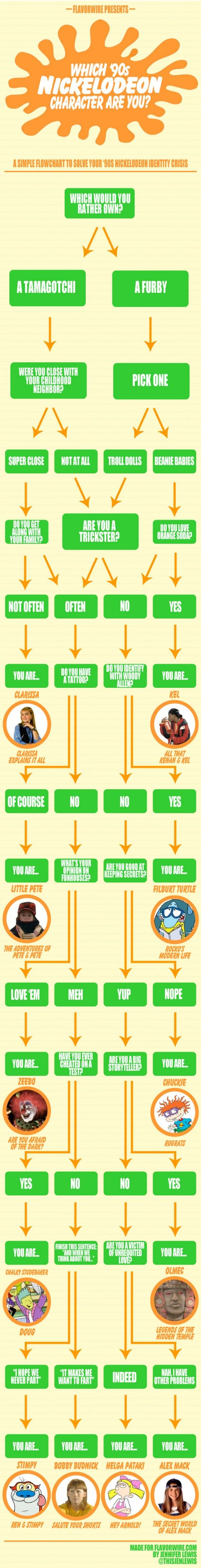 Which #90s Nickelodeon character are you? I'm Clarissa.