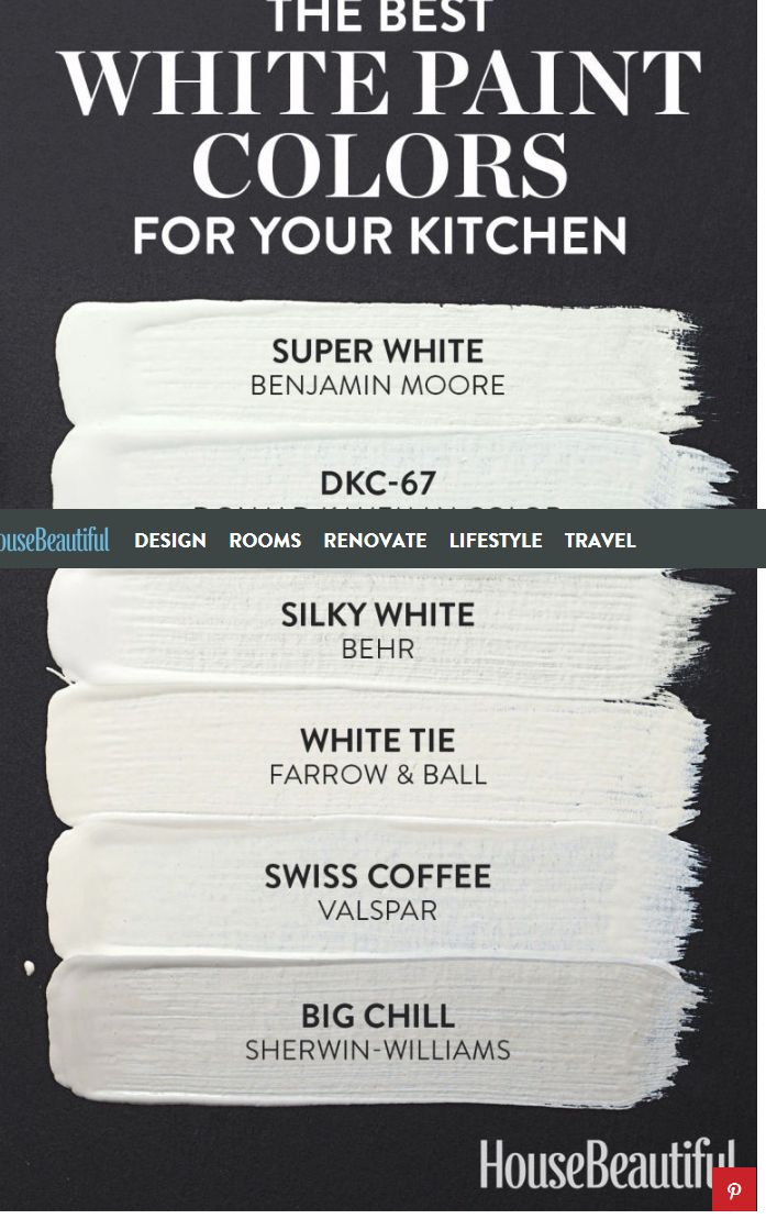 Best White Paint Colors - Top White Paints for Kitchens