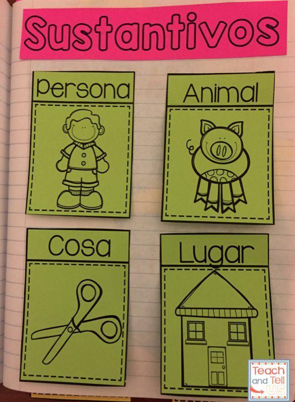 Sustantivos - Nouns in Spanish